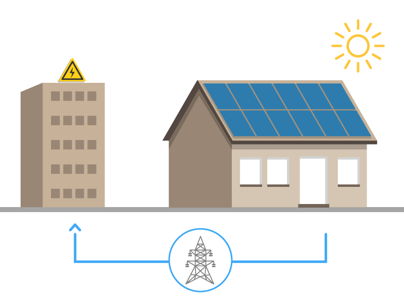 Solarhaus Netzverbund